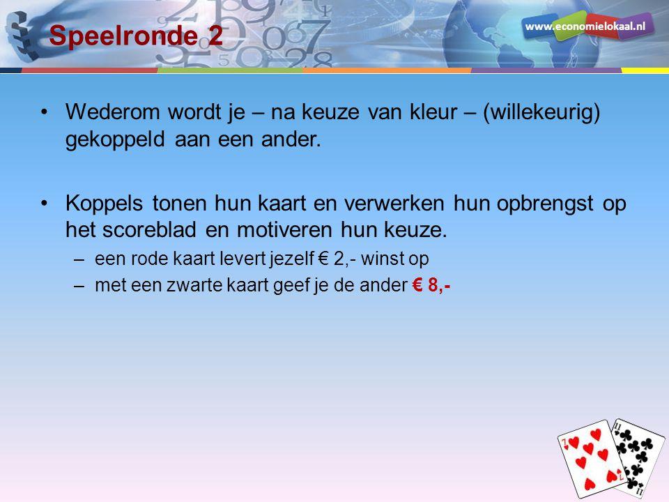 www.economielokaal.nl Speelronde 2 Wederom wordt je – na keuze van kleur – (willekeurig) gekoppeld aan een ander. Koppels tonen hun kaart en verwerken