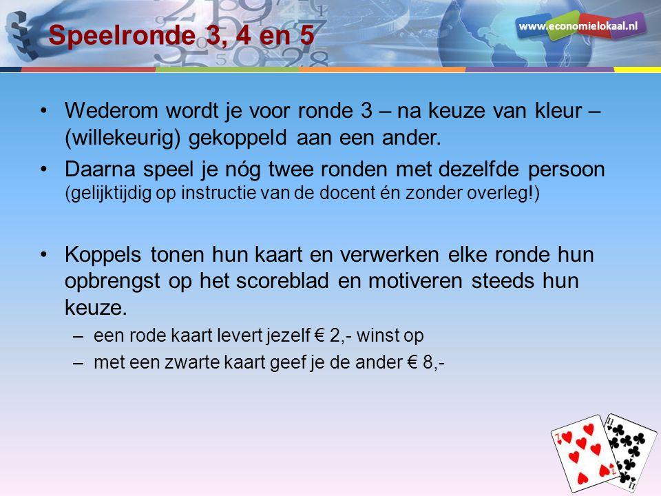 www.economielokaal.nl Speelronde 3, 4 en 5 Wederom wordt je voor ronde 3 – na keuze van kleur – (willekeurig) gekoppeld aan een ander. Daarna speel je