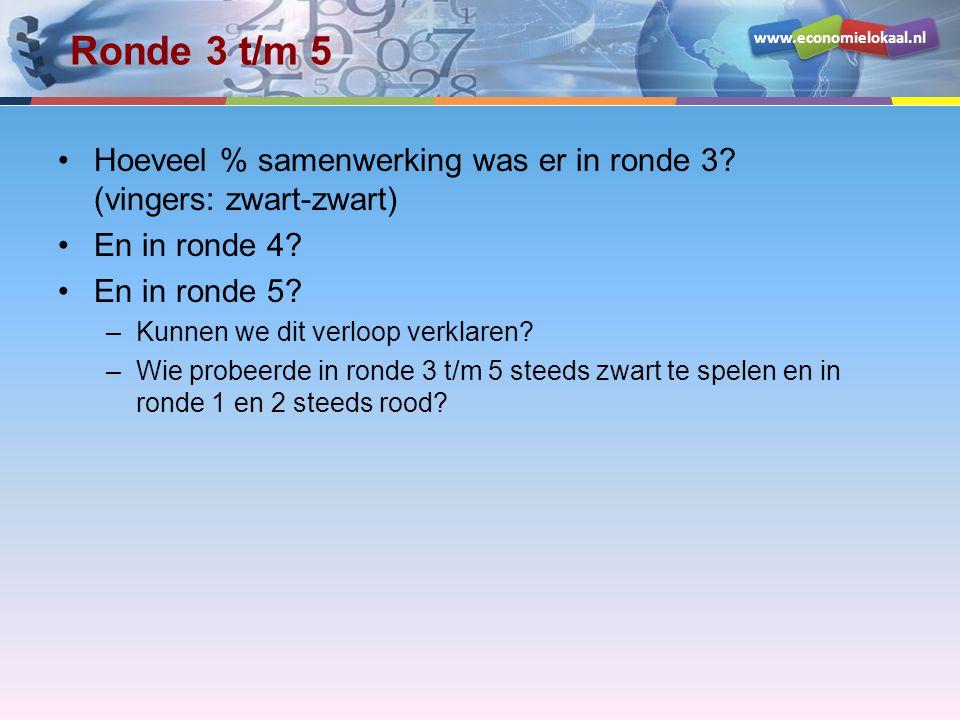 www.economielokaal.nl Ronde 3 t/m 5 Hoeveel % samenwerking was er in ronde 3? (vingers: zwart-zwart) En in ronde 4? En in ronde 5? –Kunnen we dit verl