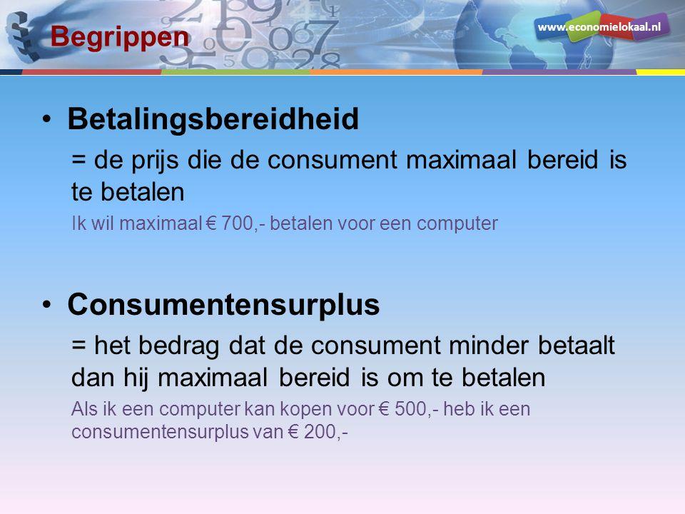 www.economielokaal.nl Begrippen Betalingsbereidheid = de prijs die de consument maximaal bereid is te betalen Ik wil maximaal € 700,- betalen voor een computer Consumentensurplus = het bedrag dat de consument minder betaalt dan hij maximaal bereid is om te betalen Als ik een computer kan kopen voor € 500,- heb ik een consumentensurplus van € 200,-