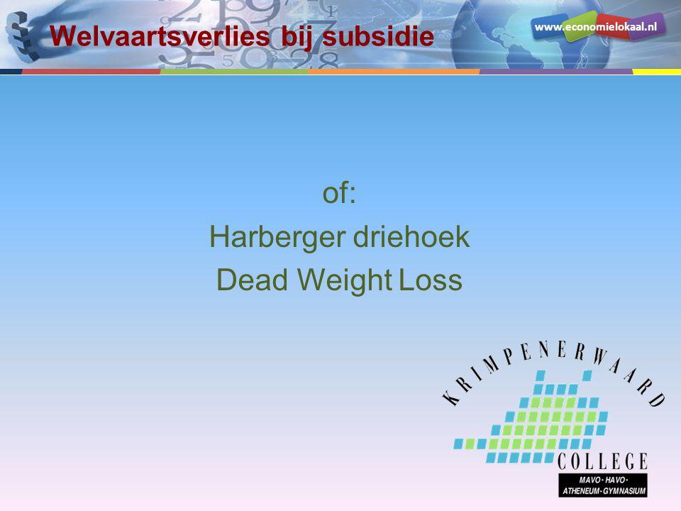 www.economielokaal.nl Welvaartsverlies bij subsidie of: Harberger driehoek Dead Weight Loss