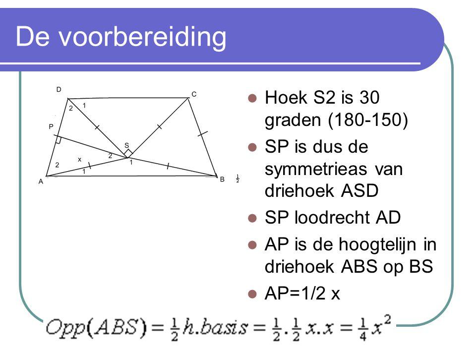 De voorbereiding Hoek S2 is 30 graden (180-150) SP is dus de symmetrieas van driehoek ASD SP loodrecht AD AP is de hoogtelijn in driehoek ABS op BS AP=1/2 x