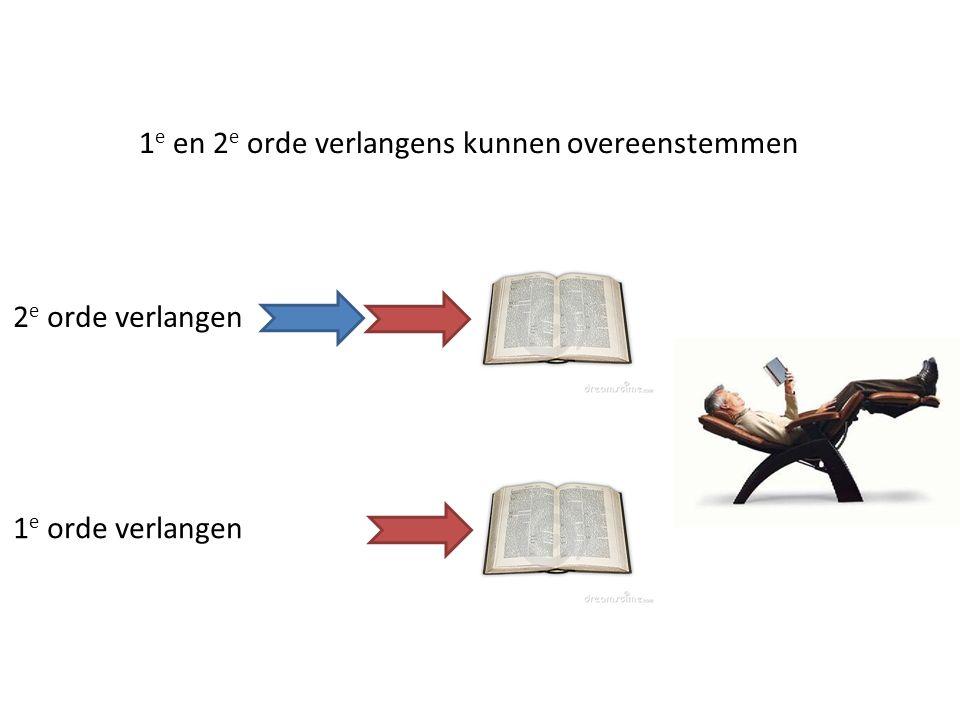 1 e orde verlangen 2 e orde verlangen 1 e en 2 e orde verlangens kunnen overeenstemmen