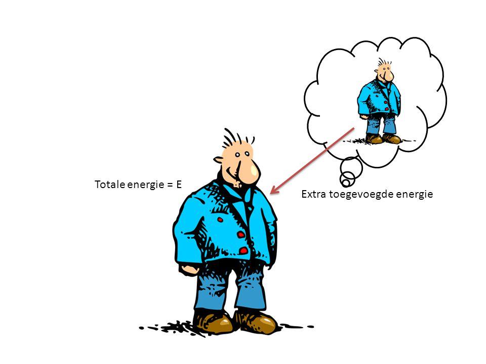 Extra toegevoegde energie