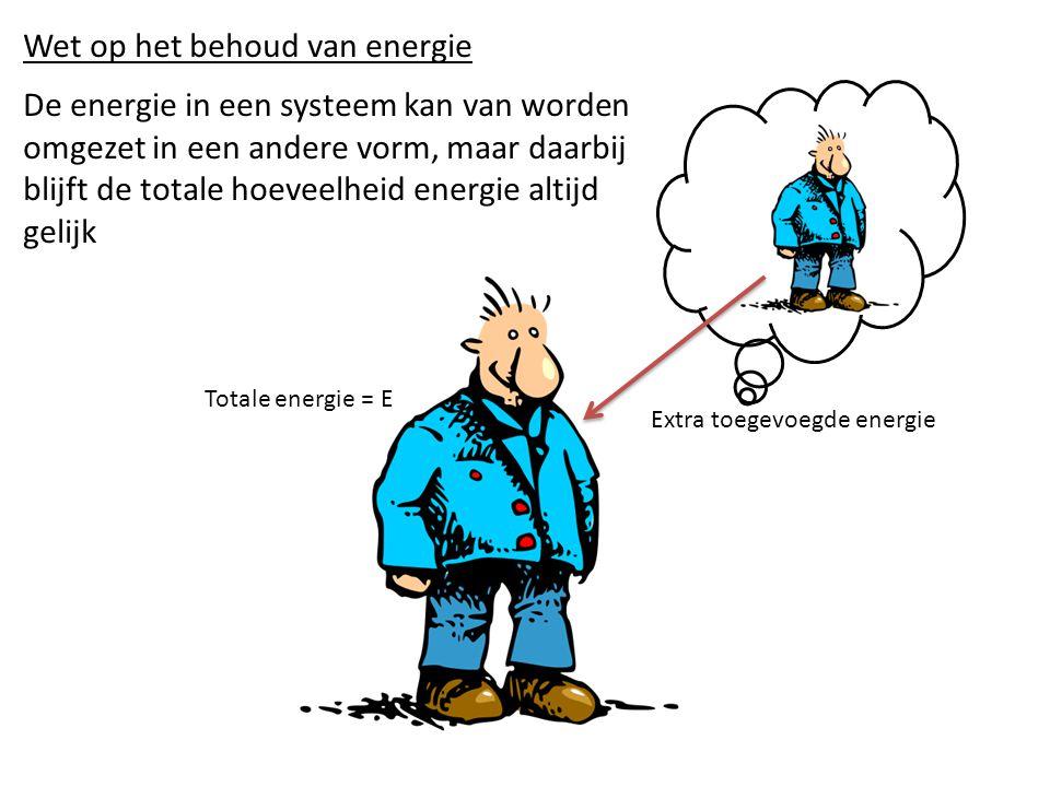Totale energie = E Extra toegevoegde energie Wet op het behoud van energie De energie in een systeem kan van worden omgezet in een andere vorm, maar d