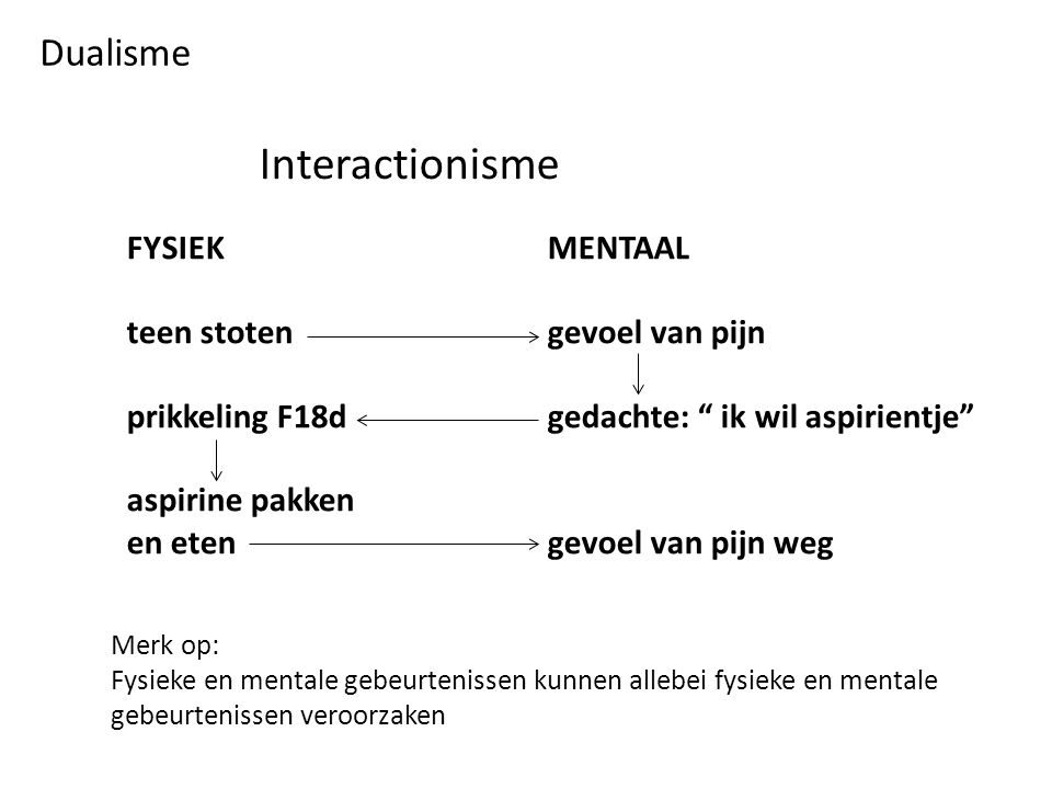 Dus: 1.Er zijn mentale oorzaken 2.Mentale oorzaken zijn geen niet-fysische oorzaken Dan: Mentale oorzaken zijn zelf ook fysische oorzaken Identiteitstheorie: Alle gedachten en ervaringen zijn identiek aan hersentoestanden