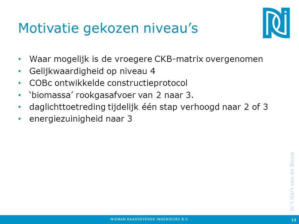 Motivatie gekozen niveau's Waar mogelijk is de vroegere CKB-matrix overgenomen Gelijkwaardigheid op niveau 4 COBc ontwikkelde constructieprotocol 'biomassa' rookgasafvoer van 2 naar 3.