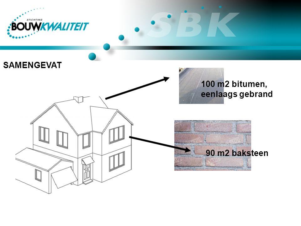 90 m2 baksteen 100 m2 bitumen, eenlaags gebrand SAMENGEVAT