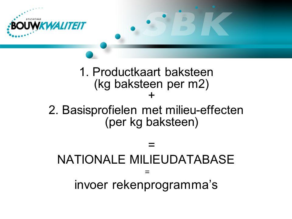 1. Productkaart baksteen (kg baksteen per m2) + 2.