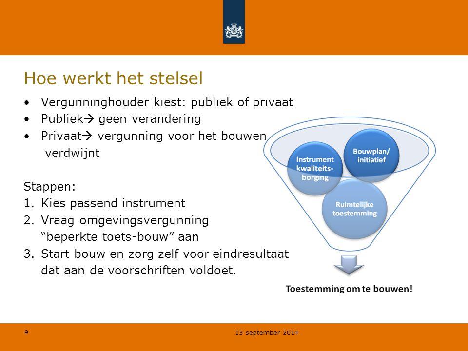 9 Hoe werkt het stelsel Vergunninghouder kiest: publiek of privaat Publiek  geen verandering Privaat  vergunning voor het bouwen verdwijnt Stappen:
