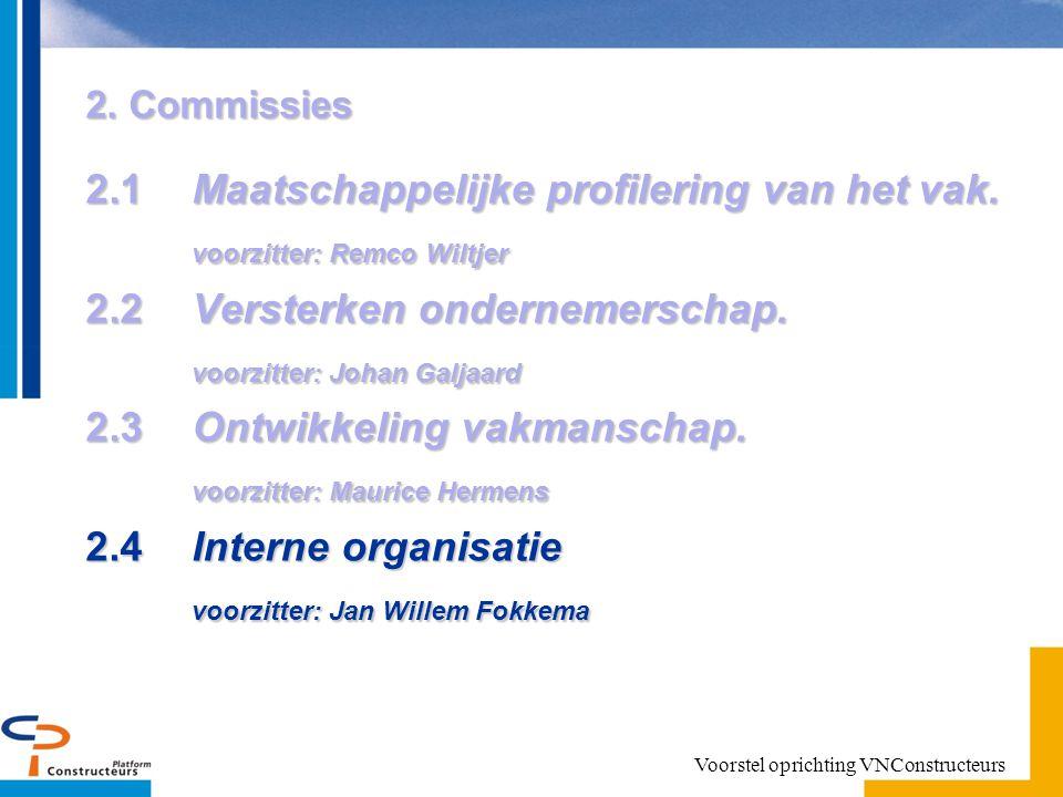 2. Commissies 2.1Maatschappelijke profilering van het vak.