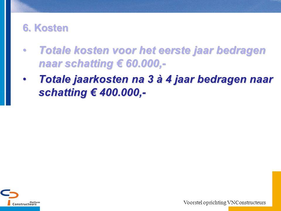 6. Kosten Totale kosten voor het eerste jaar bedragen naar schatting € 60.000,-Totale kosten voor het eerste jaar bedragen naar schatting € 60.000,- T