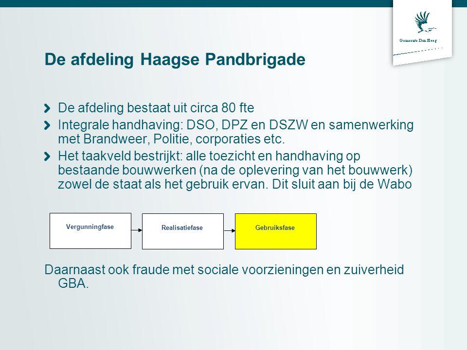 De afdeling Haagse Pandbrigade De afdeling bestaat uit circa 80 fte Integrale handhaving: DSO, DPZ en DSZW en samenwerking met Brandweer, Politie, cor
