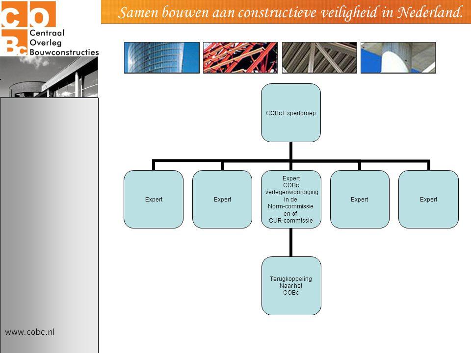 www.cobc.nl Samen bouwen aan constructieve veiligheid in Nederland. COBc Expertgroep Expert COBc vertegenwoordiging in de Norm-commissie en of CUR-com