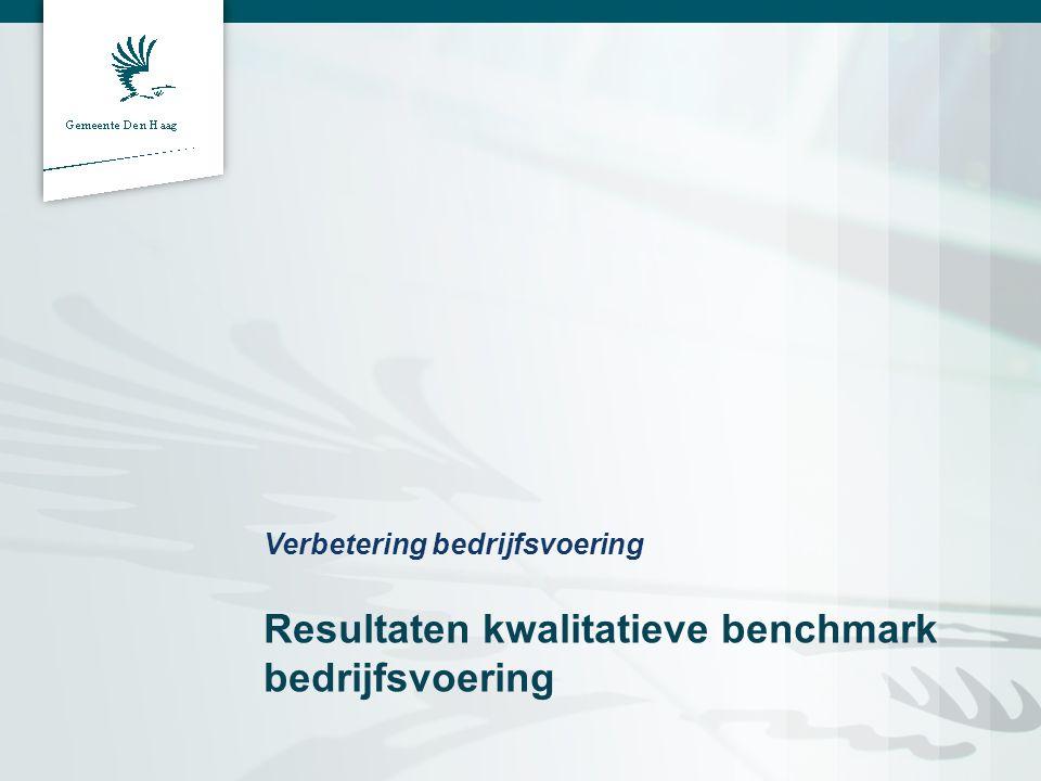 Verbetering bedrijfsvoering Resultaten kwalitatieve benchmark bedrijfsvoering