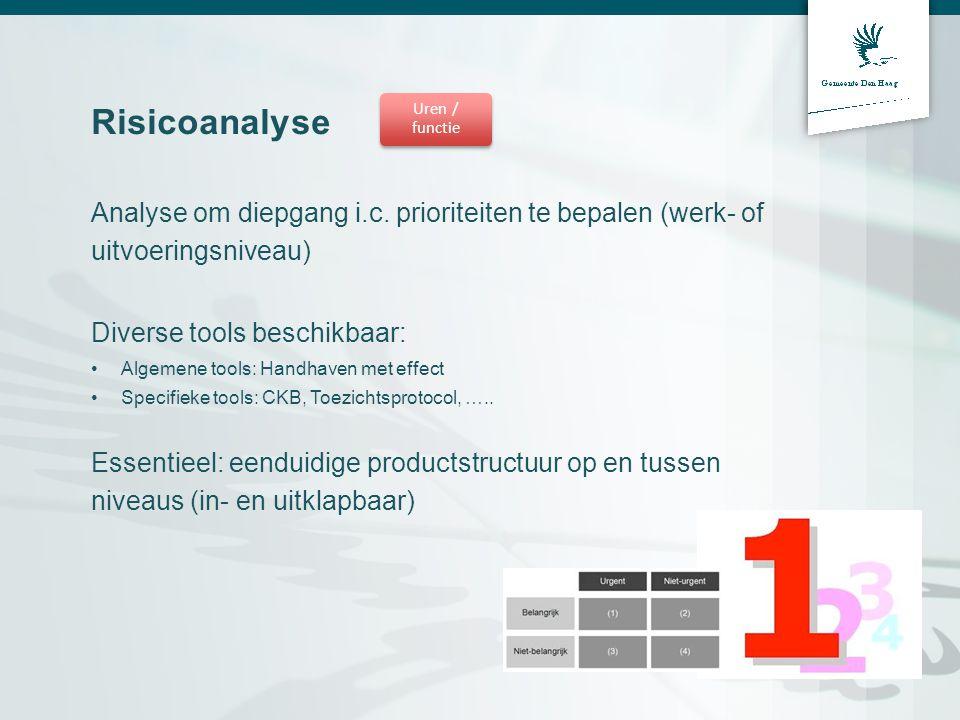 Risicoanalyse Analyse om diepgang i.c. prioriteiten te bepalen (werk- of uitvoeringsniveau) Diverse tools beschikbaar: Algemene tools: Handhaven met e