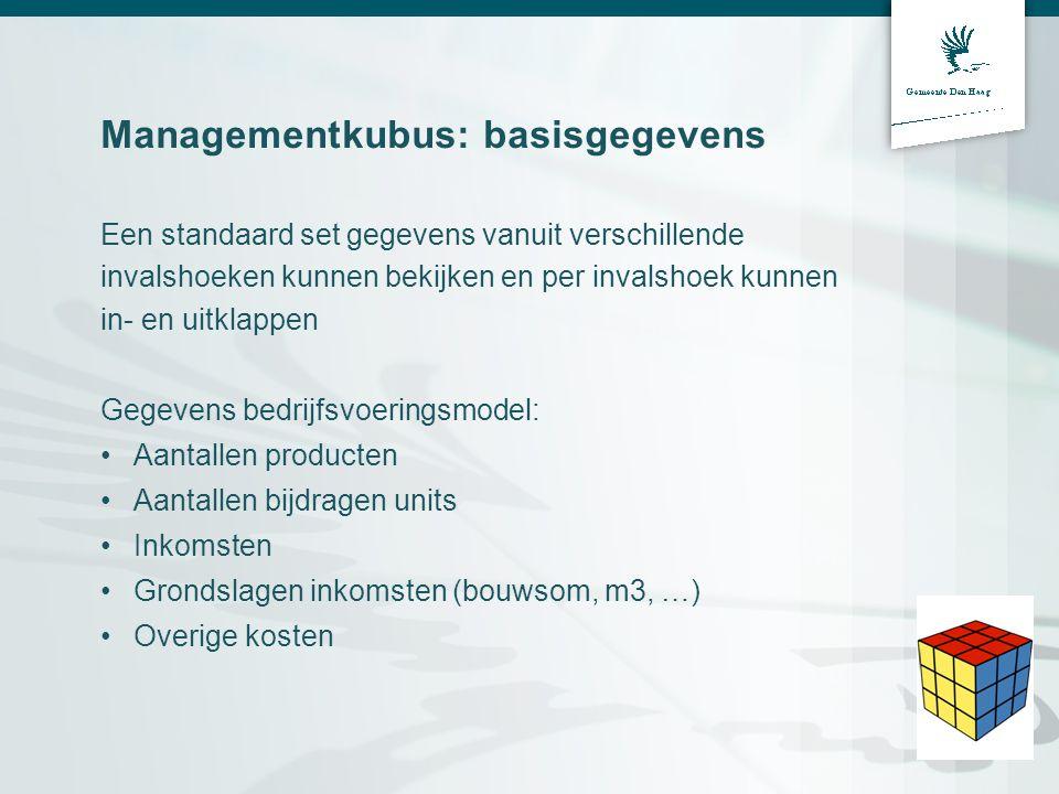 Managementkubus: basisgegevens Een standaard set gegevens vanuit verschillende invalshoeken kunnen bekijken en per invalshoek kunnen in- en uitklappen