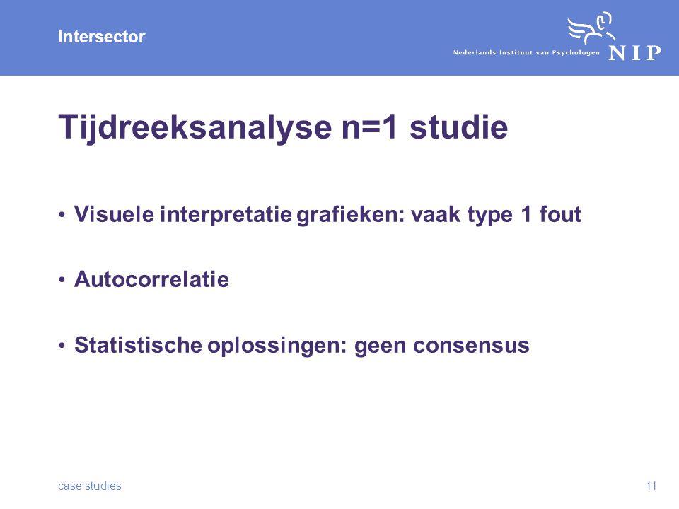 Intersector Tijdreeksanalyse n=1 studie Visuele interpretatie grafieken: vaak type 1 fout Autocorrelatie Statistische oplossingen: geen consensus case studies11