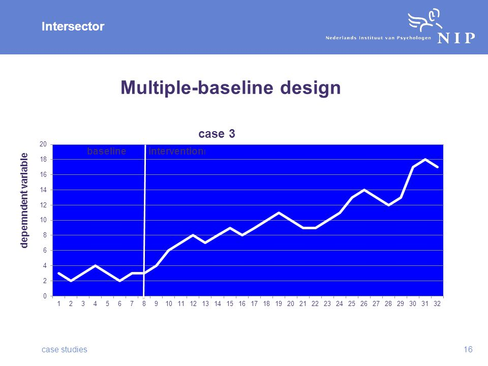 Intersector Multiple-baseline design case studies16