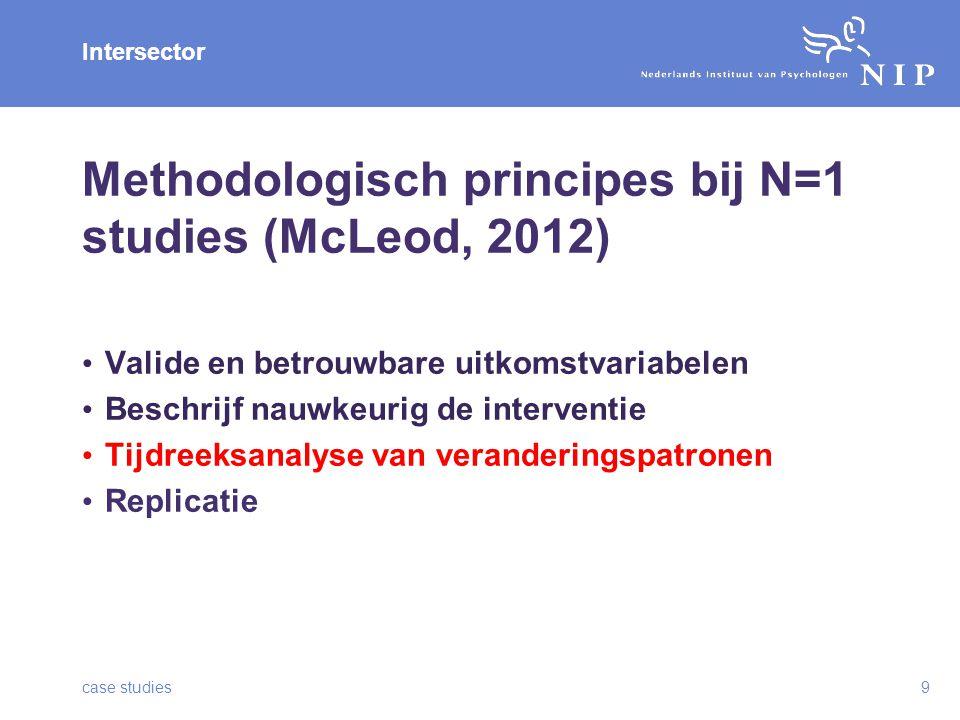 Intersector Methodologisch principes bij N=1 studies (McLeod, 2012) Valide en betrouwbare uitkomstvariabelen Beschrijf nauwkeurig de interventie Tijdreeksanalyse van veranderingspatronen Replicatie case studies9