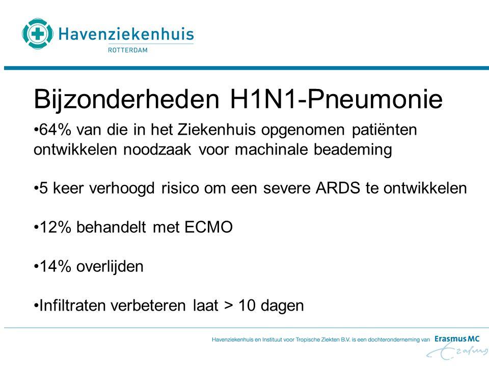 Bijzonderheden H1N1-Pneumonie 64% van die in het Ziekenhuis opgenomen patiënten ontwikkelen noodzaak voor machinale beademing 5 keer verhoogd risico o
