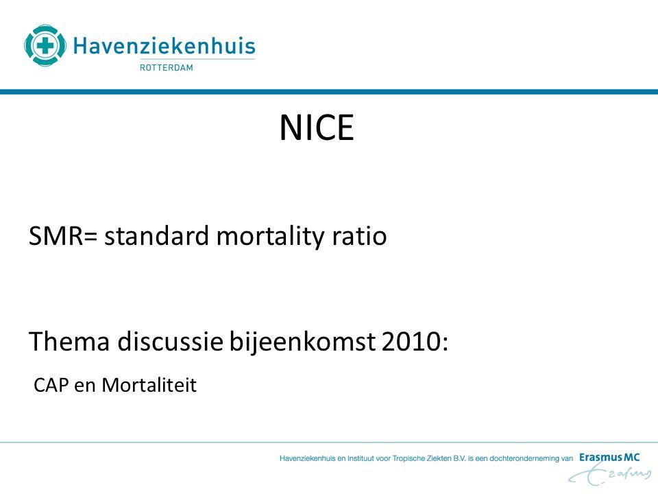 NICE SMR= standard mortality ratio Thema discussie bijeenkomst 2010: CAP en Mortaliteit