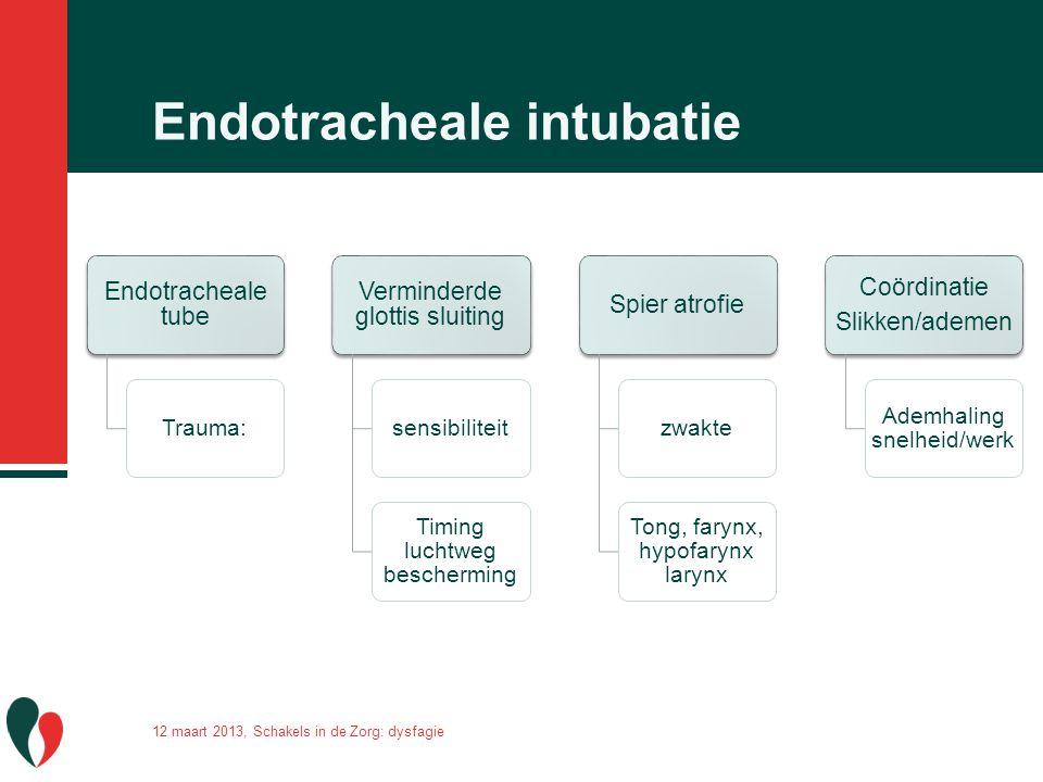 Endotracheale intubatie Endotracheale tube Trauma: Verminderde glottis sluiting sensibiliteit Timing luchtweg bescherming Spier atrofie zwakte Tong, f