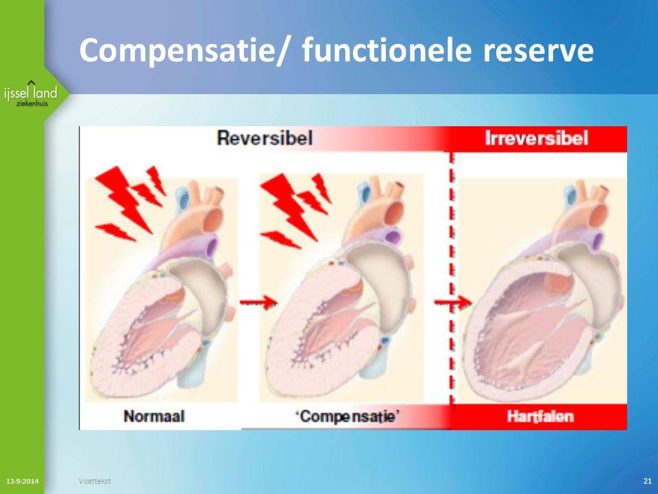 Compensatie/ functionele reserve 13-9-2014 Voettekst21