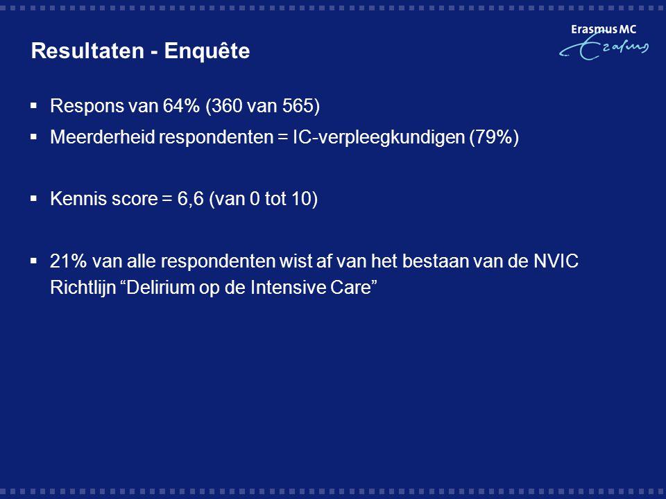 Resultaten - Enquête  Respons van 64% (360 van 565)  Meerderheid respondenten = IC-verpleegkundigen (79%)  Kennis score = 6,6 (van 0 tot 10)  21% van alle respondenten wist af van het bestaan van de NVIC Richtlijn Delirium op de Intensive Care