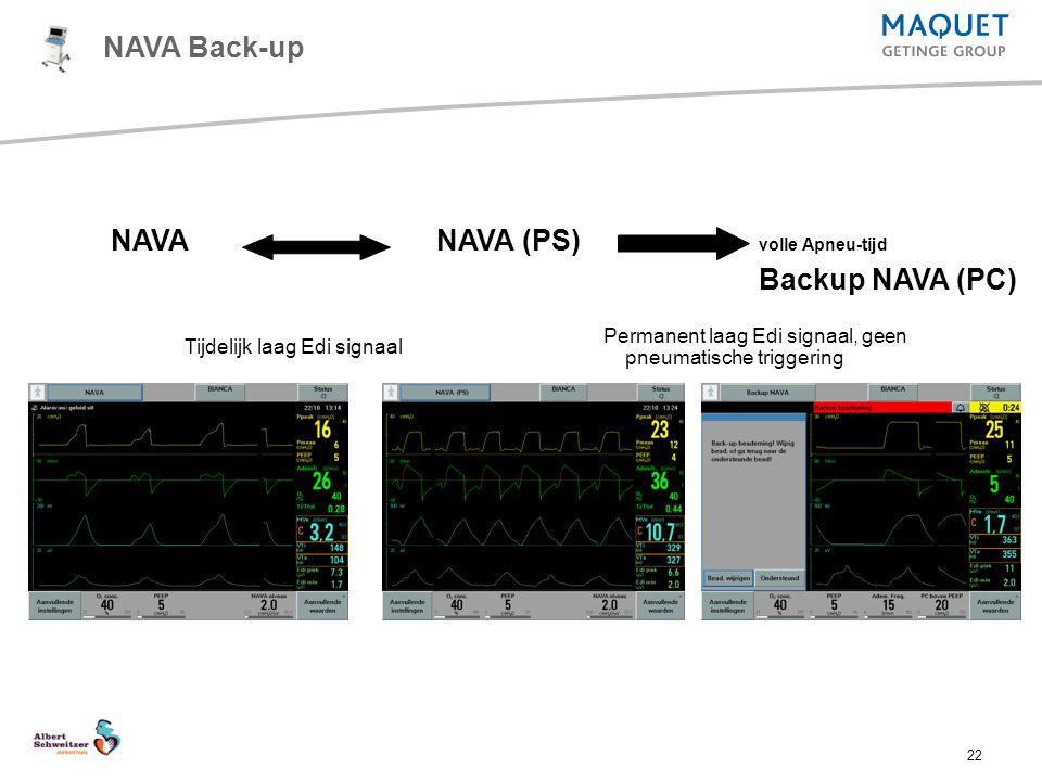 22 NAVA NAVA (PS) volle Apneu-tijd Backup NAVA (PC) Tijdelijk laag Edi signaal Permanent laag Edi signaal, geen pneumatische triggering NAVA Back-up