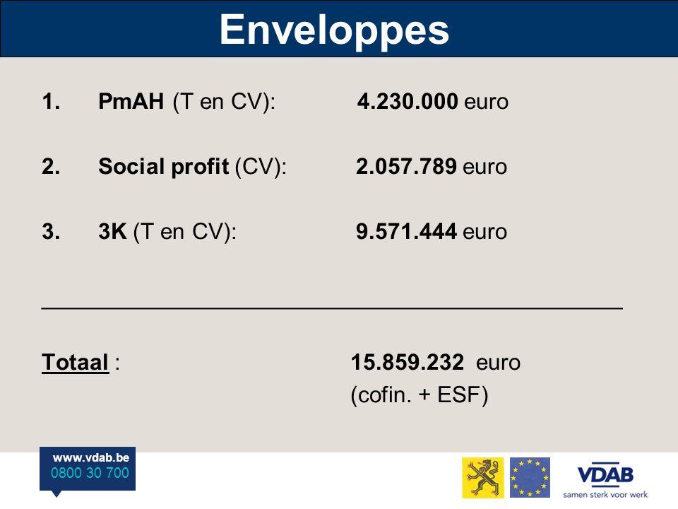 www.vdab.be 0800 30 700 Enveloppes 1. PmAH (T en CV): 4.230.000 euro 2.
