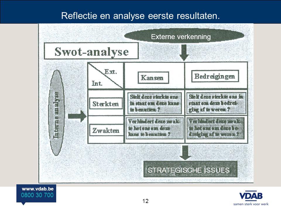 www.vdab.be 0800 30 700 Reflectie en analyse eerste resultaten. Externe verkenning STRATEGISCHE ISSUES 12