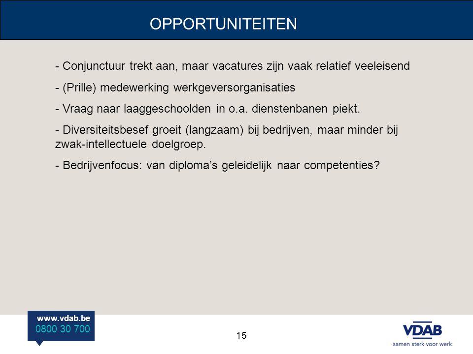 www.vdab.be 0800 30 700 OPPORTUNITEITEN - Conjunctuur trekt aan, maar vacatures zijn vaak relatief veeleisend - (Prille) medewerking werkgeversorganis