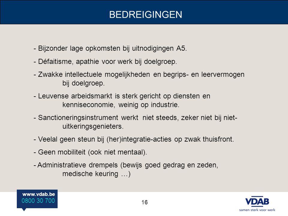 www.vdab.be 0800 30 700 BEDREIGINGEN - Bijzonder lage opkomsten bij uitnodigingen A5. - Défaitisme, apathie voor werk bij doelgroep. - Zwakke intellec