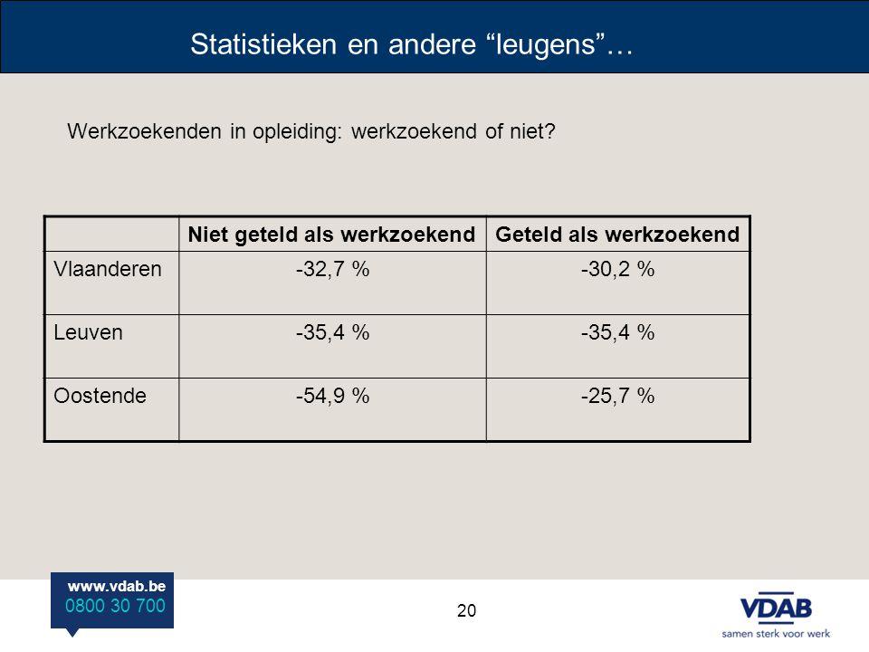 """www.vdab.be 0800 30 700 Statistieken en andere """"leugens""""… Werkzoekenden in opleiding: werkzoekend of niet? Niet geteld als werkzoekendGeteld als werkz"""