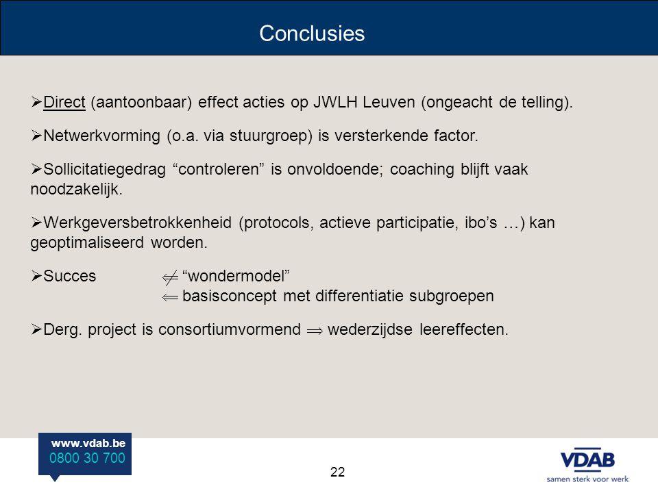 www.vdab.be 0800 30 700 Conclusies  Direct (aantoonbaar) effect acties op JWLH Leuven (ongeacht de telling).  Netwerkvorming (o.a. via stuurgroep) i