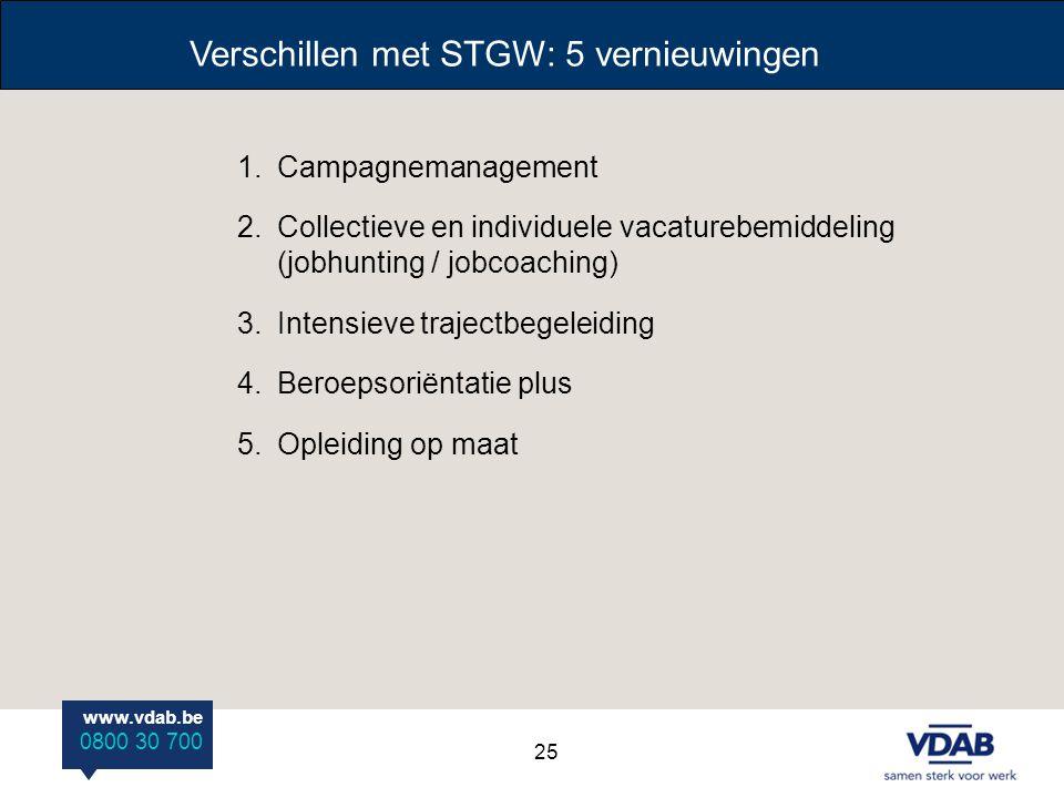 www.vdab.be 0800 30 700 Verschillen met STGW: 5 vernieuwingen 1.Campagnemanagement 2.Collectieve en individuele vacaturebemiddeling (jobhunting / jobc