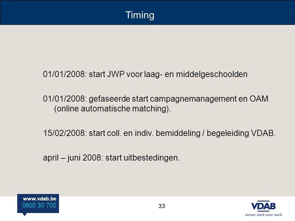 www.vdab.be 0800 30 700 Timing 01/01/2008: start JWP voor laag- en middelgeschoolden 01/01/2008: gefaseerde start campagnemanagement en OAM (online au