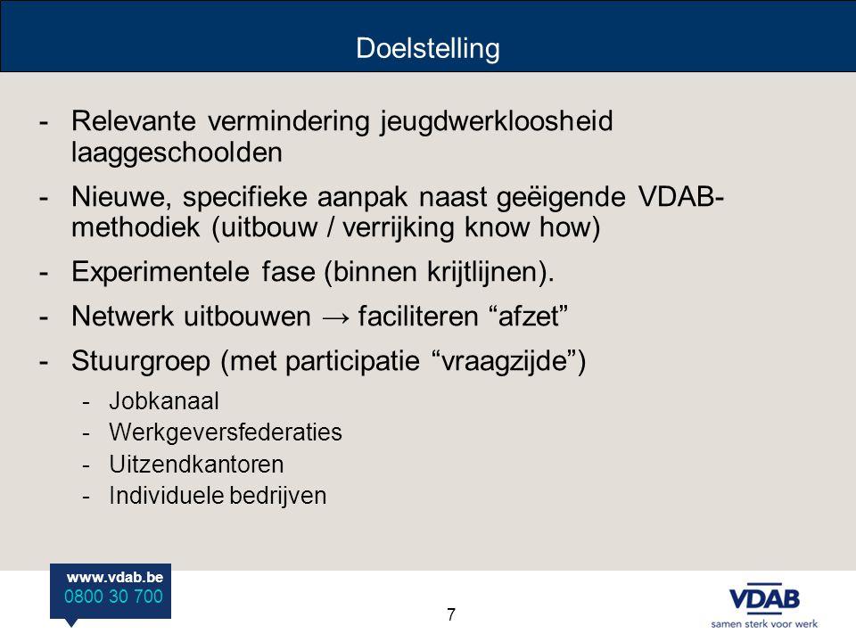 www.vdab.be 0800 30 700 Doelstelling -Relevante vermindering jeugdwerkloosheid laaggeschoolden -Nieuwe, specifieke aanpak naast geëigende VDAB- method