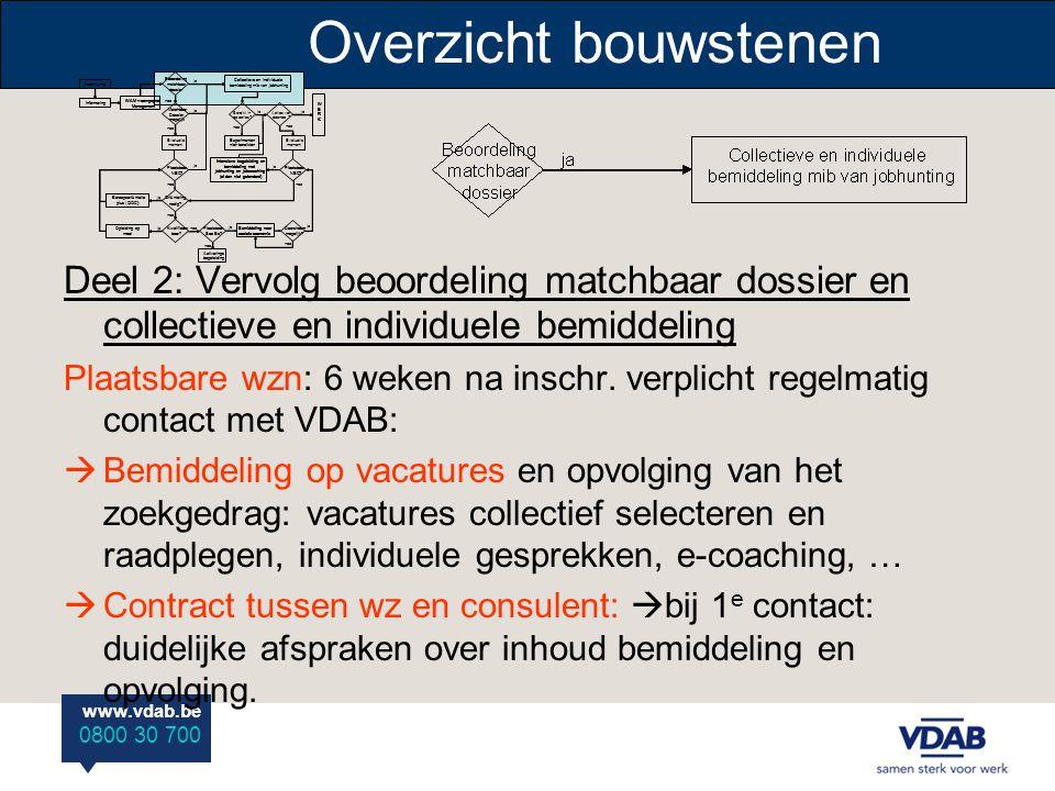 www.vdab.be 0800 30 700 Overzicht bouwstenen Deel 2: Vervolg beoordeling matchbaar dossier en collectieve en individuele bemiddeling Plaatsbare wzn: 6