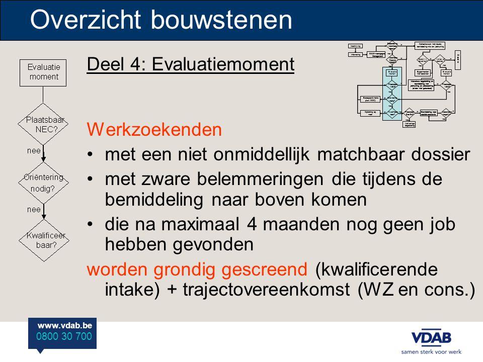 www.vdab.be 0800 30 700 Overzicht bouwstenen Deel 4: Evaluatiemoment Werkzoekenden met een niet onmiddellijk matchbaar dossier met zware belemmeringen