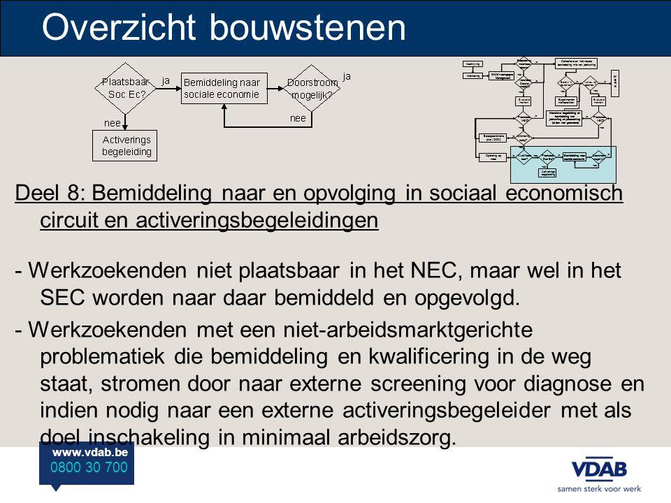 www.vdab.be 0800 30 700 Overzicht bouwstenen Deel 8: Bemiddeling naar en opvolging in sociaal economisch circuit en activeringsbegeleidingen - Werkzoekenden niet plaatsbaar in het NEC, maar wel in het SEC worden naar daar bemiddeld en opgevolgd.