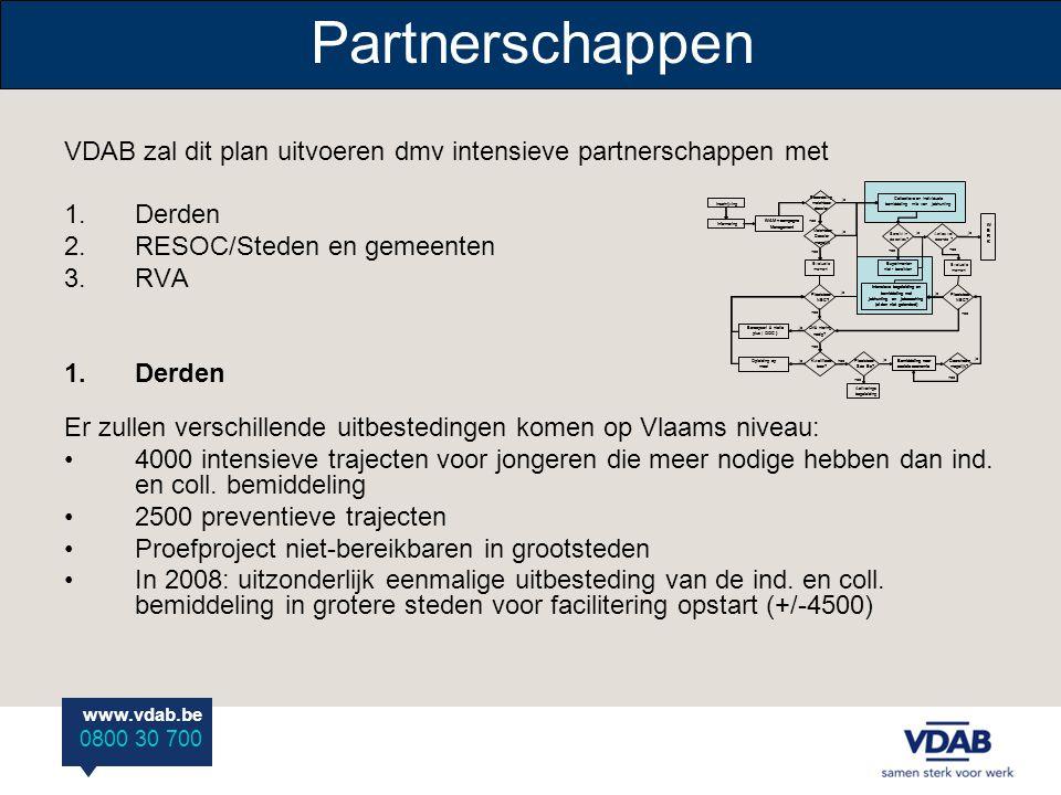 www.vdab.be 0800 30 700 Partnerschappen VDAB zal dit plan uitvoeren dmv intensieve partnerschappen met 1.Derden 2.RESOC/Steden en gemeenten 3.RVA 1.Derden Er zullen verschillende uitbestedingen komen op Vlaams niveau: 4000 intensieve trajecten voor jongeren die meer nodige hebben dan ind.