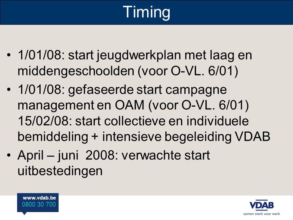 www.vdab.be 0800 30 700 Timing 1/01/08: start jeugdwerkplan met laag en middengeschoolden (voor O-VL. 6/01) 1/01/08: gefaseerde start campagne managem