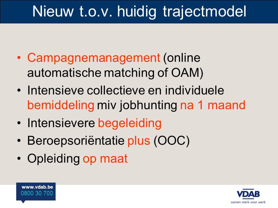 www.vdab.be 0800 30 700 Nieuw t.o.v. huidig trajectmodel Campagnemanagement (online automatische matching of OAM) Intensieve collectieve en individuel