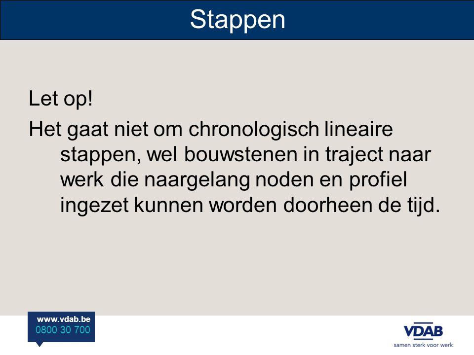 www.vdab.be 0800 30 700 Stappen Let op.