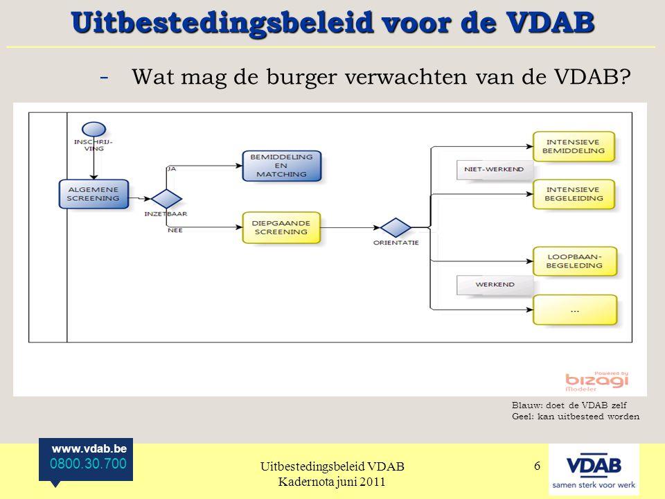 www.vdab.be 0800.30.700 Uitbestedingsbeleid VDAB Kadernota juni 2011 7 Operationeel beleidskader Cyclus bestaande uit 4 fasen: - Voorbereiding / marktverkenning - Beslissing - Operationalisering en uitvoering - Evaluatie Uitbestedingsbeleid voor de VDAB _______________________________________