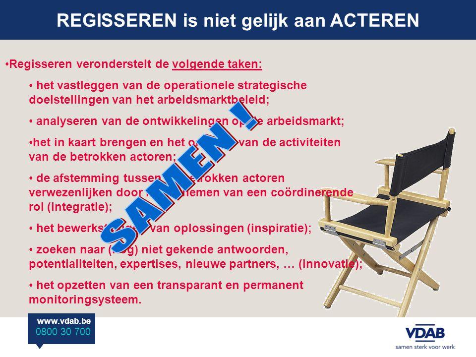 REGISSEREN is niet gelijk aan ACTEREN www.vdab.be 0800 30 700 Regisseren veronderstelt de volgende taken: het vastleggen van de operationele strategis