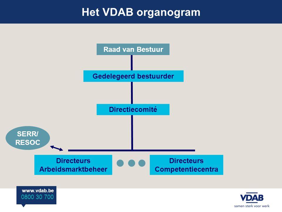 Raad van Bestuur Gedelegeerd bestuurder Directiecomité Directeurs Arbeidsmarktbeheer SERR/ RESOC Directeurs Competentiecentra www.vdab.be 0800 30 700 Het VDAB organogram