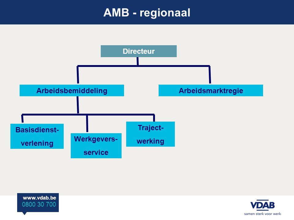 AMB - regionaal Directeur Arbeidsbemiddeling Traject- werking www.vdab.be 0800 30 700 Arbeidsmarktregie Basisdienst- verlening Werkgevers- service
